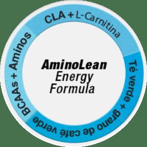 gráfico fórmula aminoLean